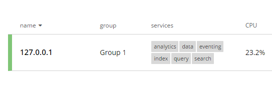 Analytics service enabled on Couchbase
