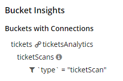 Bucket insights for Analytics