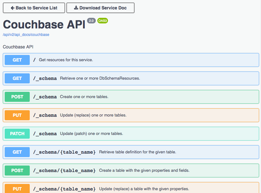 API endpoints created by DreamFactory